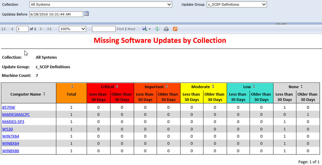Free Software Update Compliance Reports for Microsoft SCCM