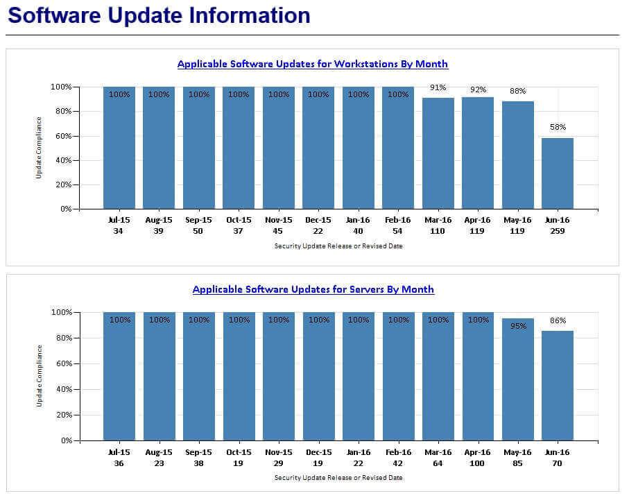 Software Update Dashboard - Software Update Information