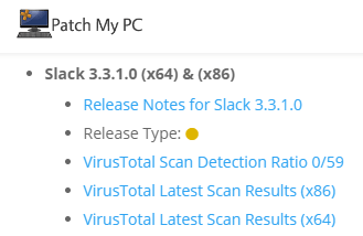 RSS Feed VirusTotal Stats For Slack