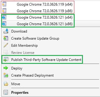 Third-Party Update Digest Verification Fails When Publishing