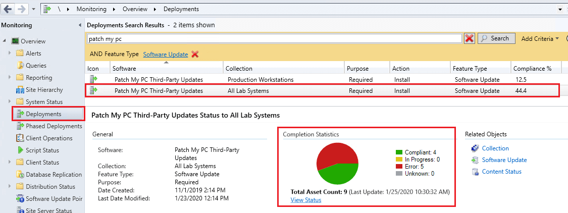Deployment Completion Statistics SCCM Third-Party Update